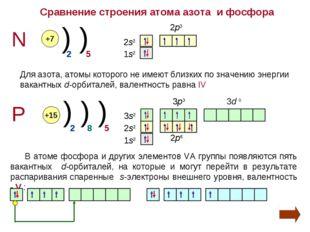 Сравнение строения атома азота и фосфора N P +7 +15 ) ) ) ) ) 2 2 5 8 5 Для а