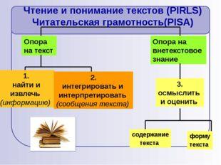 Опора на текст Опора на внетекстовое знание 3. осмыслить и оценить содержани