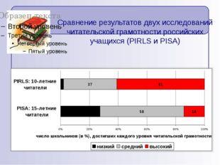 Сравнение результатов двух исследований читательской грамотности российских у