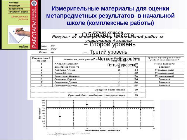 Измерительные материалы для оценки метапредметных результатов в начальной шко...
