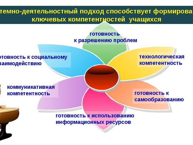 Системно-деятельностный подход способствует формированию ключевых компетентно...