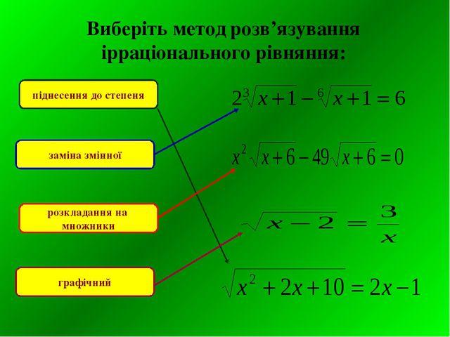 Виберіть метод розв'язування ірраціонального рівняння: піднесення до степеня...