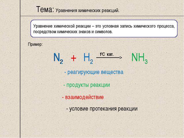 Уравнение химической реакции – это условная запись химического процесса, поср...