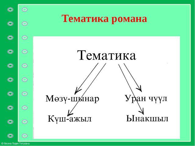 Тематика романа © Фокина Лидия Петровна