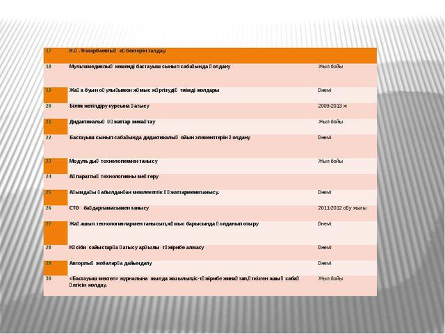 17 Н.Ә.Назарбаевтыңеңбектерінталдау.   18 Мультимедиялық кешенді бастауыш с...