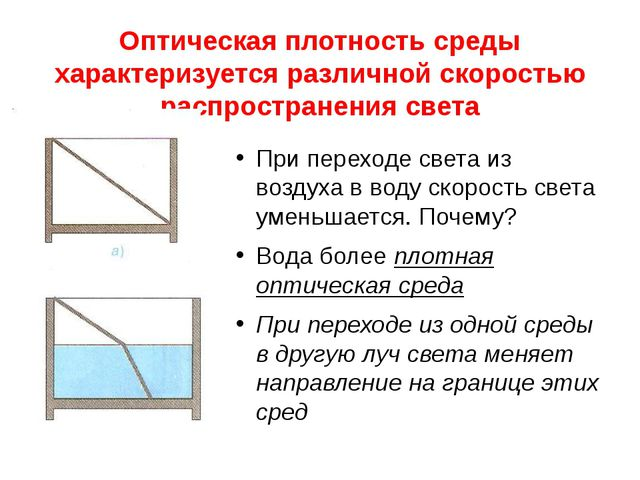 Оптическая плотность среды характеризуется различной скоростью распространени...