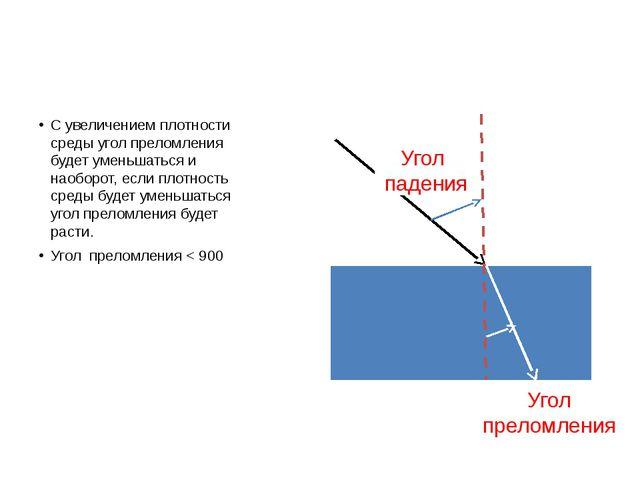 С увеличением плотности среды угол преломления будет уменьшаться и наоборот,...
