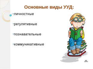 личностные регулятивные познавательные коммуникативные Основные виды УУД: