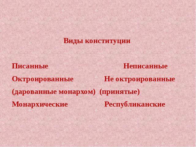 Виды конституции Писанные Неписанные Октроированные Не октроированные (дарова...