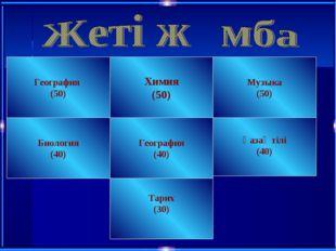География (50) Биология (40) География (40) Тарих (30) Қазақ тілі (40) Музыка