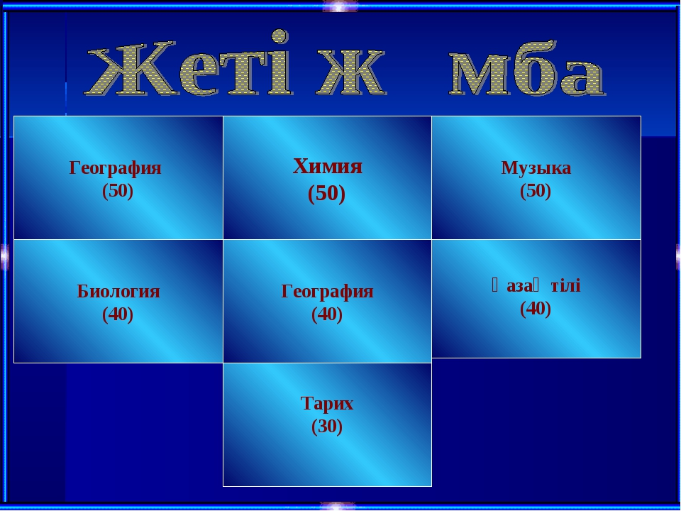 География (50) Биология (40) География (40) Тарих (30) Қазақ тілі (40) Музыка...