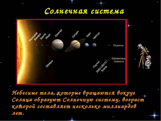 Солнечная система Небесные тела, которые вращаются вокруг Солнца образуют Сол...