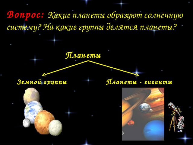 Вопрос: Какие планеты образуют солнечную систему? На какие группы делятся пла...