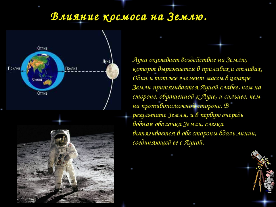 Влияние космоса на Землю. Луна оказывает воздействие на Землю, которое выража...