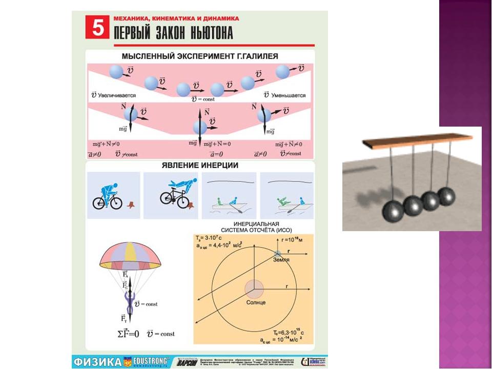 мужское динамика физика 9 класс Favorites
