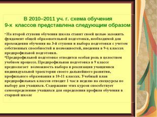 В 2010–2011 уч. г. схема обучения 9-х классов представлена следующим образом
