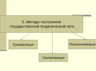 3. Методы построения государственной геодезической сети Триангуляция Трилатер