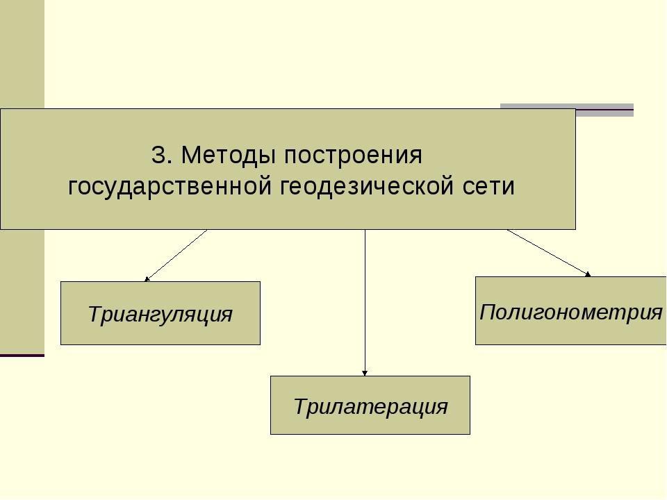 3. Методы построения государственной геодезической сети Триангуляция Трилатер...