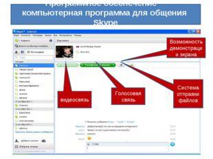 Программное обеспечение – компьютерная программа для общения Skype видеосвяз