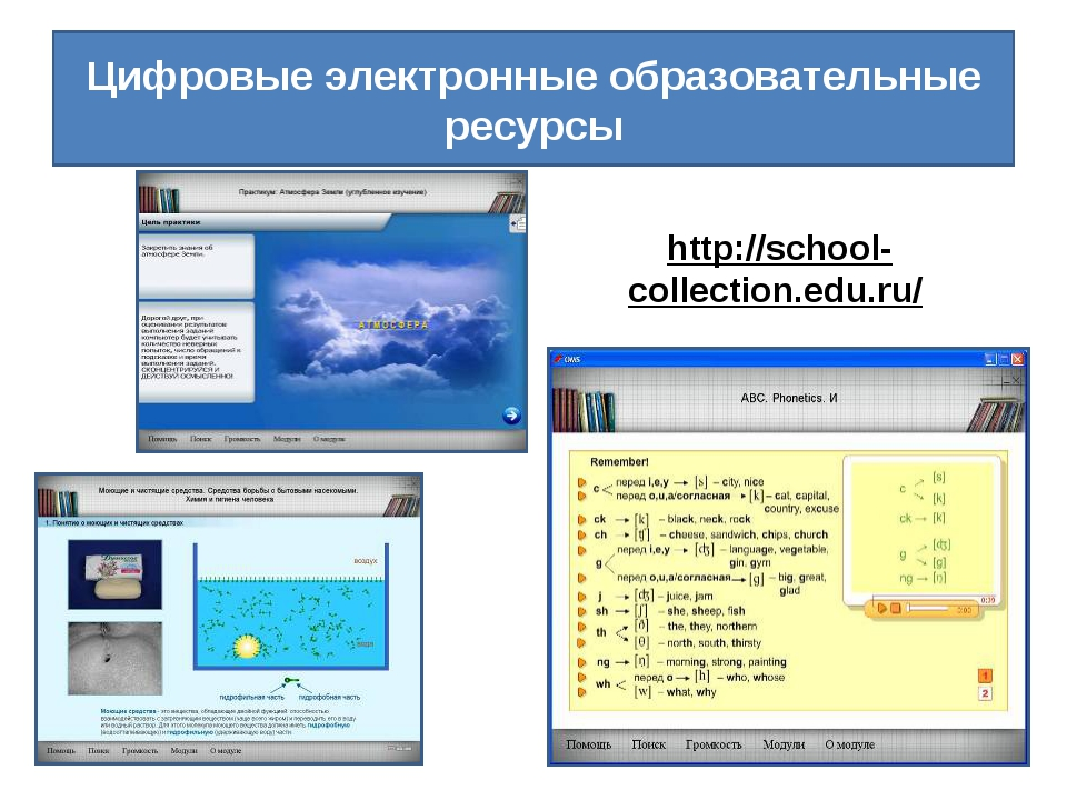 Цифровые электронные образовательные ресурсы http://school-collection.edu.ru/