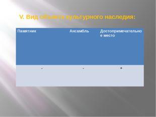 V. Вид объекта культурного наследия: Памятник Ансамбль Достопримечательное ме