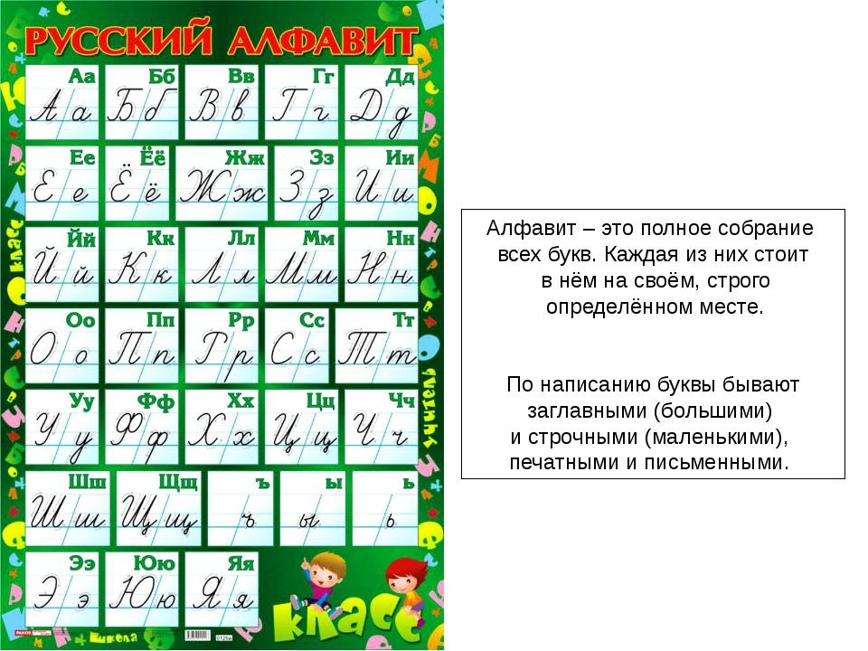 Алфавит – это полное собрание всех букв. Каждая из них стоит в нём на своём,...
