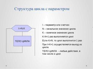 Структура цикла с параметром I – параметр или счетчик N – начальное значение