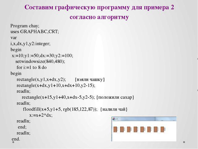Составим графическую программу для примера 2 согласно алгоритму Program chay;...