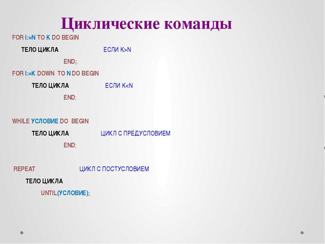 Циклические команды FOR I:=N TO K DO BEGIN ТЕЛО ЦИКЛА ЕСЛИ K>N END; FOR I:=K...