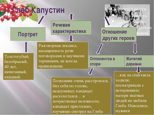 Портрет Глеб Капустин Речевая характеристика Отношение других героев Жителей...