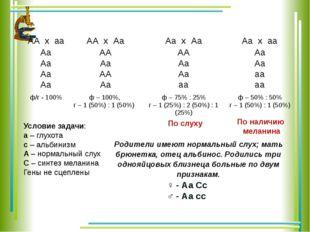Условие задачи: а – глухота с – альбинизм А – нормальный слух С – синтез мела
