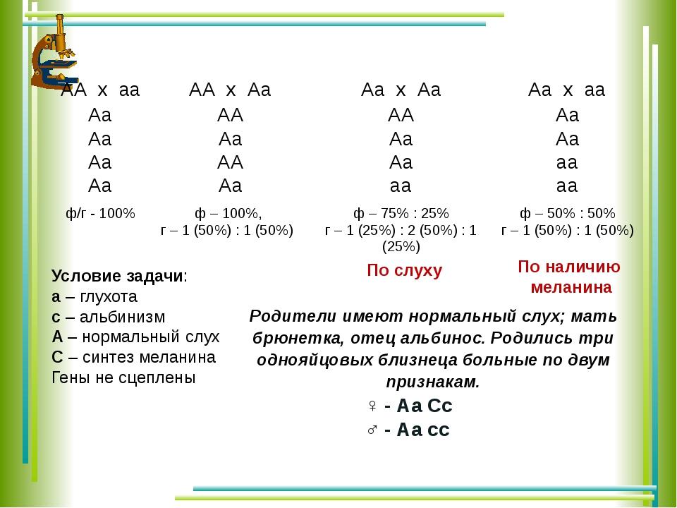 Условие задачи: а – глухота с – альбинизм А – нормальный слух С – синтез мела...