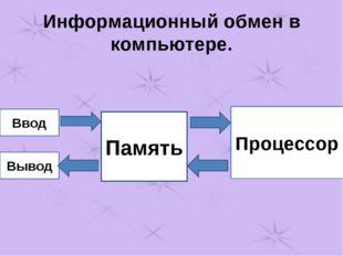 Информационный обмен в компьютере. Ввод Вывод Память Процессор