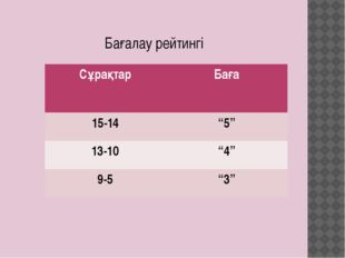"""Бағалау рейтингі Сұрақтар Баға 15-14 """"5"""" 13-10 """"4"""" 9-5 """"3"""""""