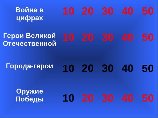 Война в цифрах 10 20 30 40 50 Герои Великой Отечественной 10 20 30...