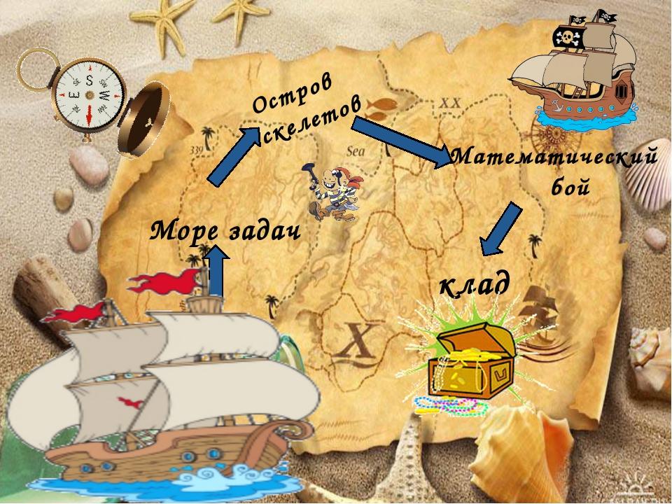 Море задач Остров скелетов Математический бой клад