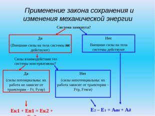 Применение закона сохранения и изменения механической энергии Система замкну