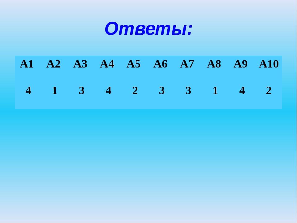 Ответы: А1 А2 А3 А4 А5 А6 А7 А8 А9 А10 4 1 3 4 2 3 3 1 4 2