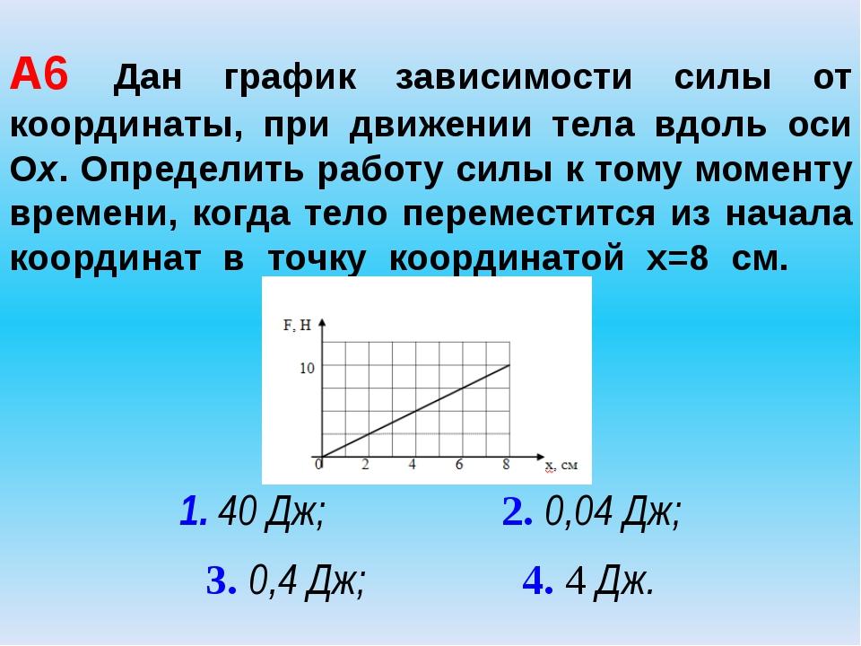 А6 Дан график зависимости силы от координаты, при движении тела вдоль оси Ох....