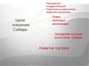Цели освоения Сибири Расширение государственной территории и увеличение подат