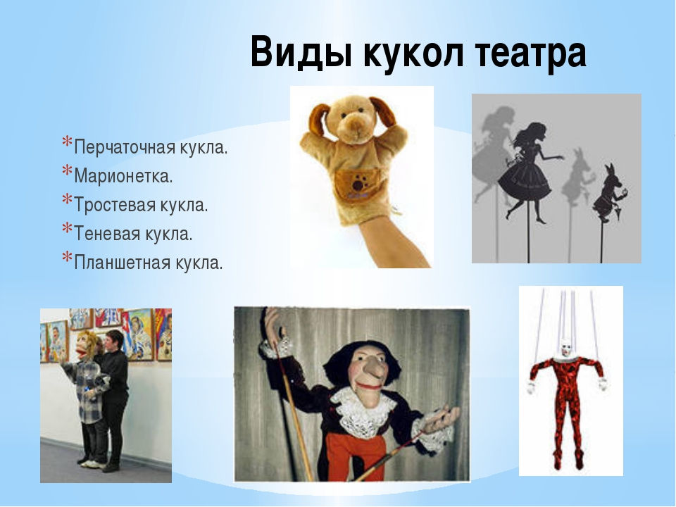 Виды кукол театра Перчаточная кукла. Марионетка. Тростевая кукла. Теневая кук...