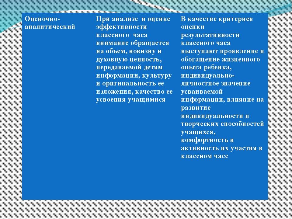 Оценочно-аналитический При анализе и оценке эффективностиклассного часа внима...