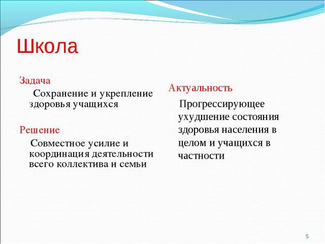 Школа Задача Сохранение и укрепление здоровья учащихся Решение Совместное ус...