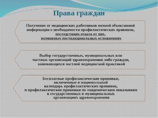 Права граждан Получение от медицинских работников полной объективной информац