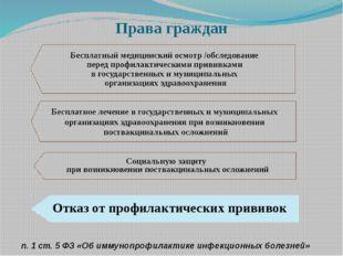 Права граждан Бесплатный медицинский осмотр /обследование перед профилактичес