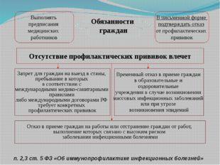 Обязанности граждан Выполнять предписания медицинских работников В письменной
