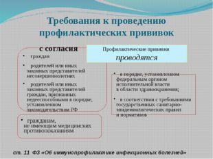 Требования к проведению профилактических прививок с согласия граждан родителе