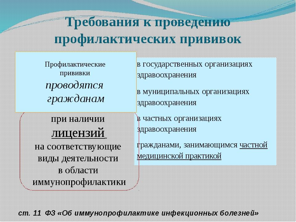 Требования к проведению профилактических прививок при наличии лицензий на соо...