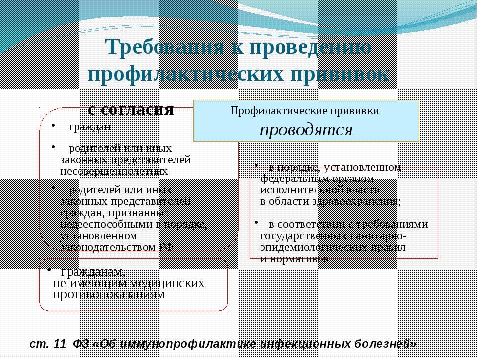 Требования к проведению профилактических прививок с согласия граждан родителе...