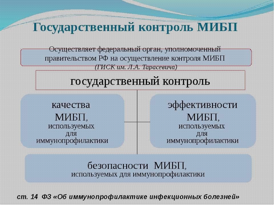 Государственный контроль МИБП Осуществляет федеральный орган, уполномоченный...